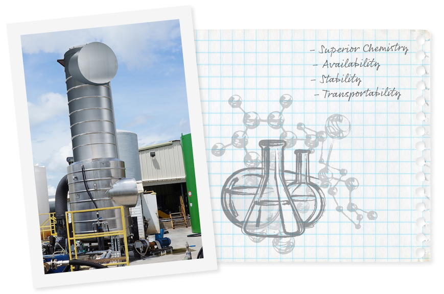 Unique Reactor Process image with chemistry sketch